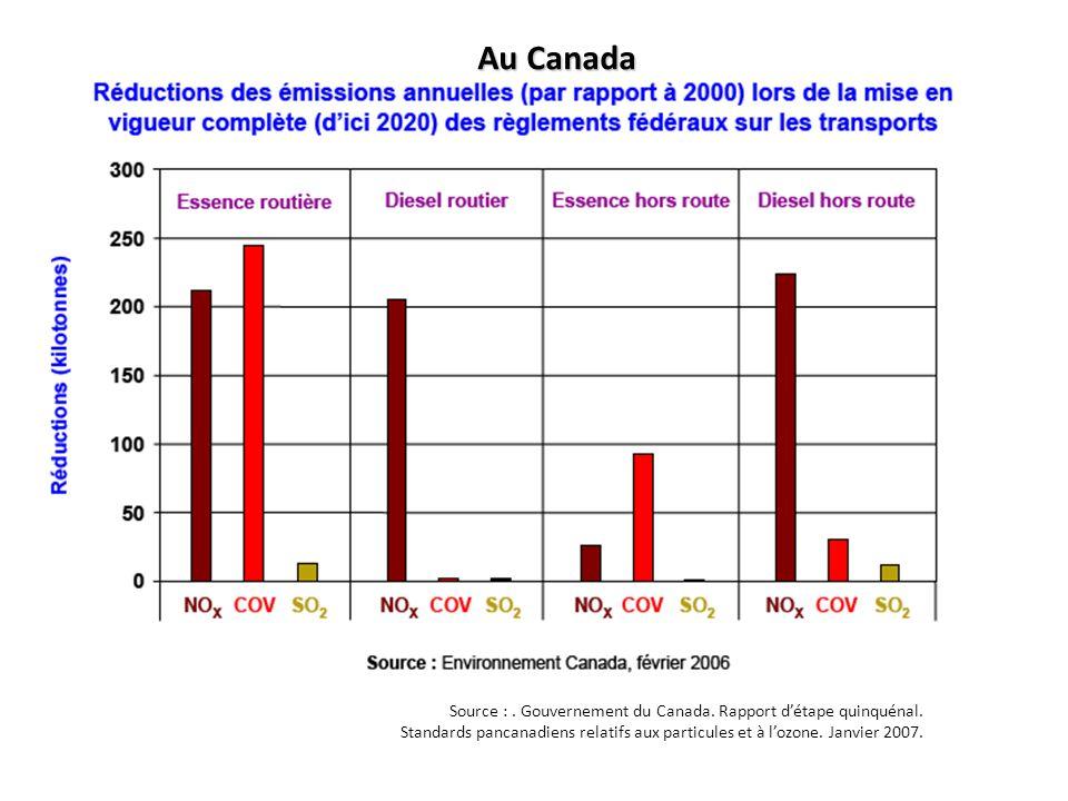 Au Canada Source : . Gouvernement du Canada. Rapport d'étape quinquénal.