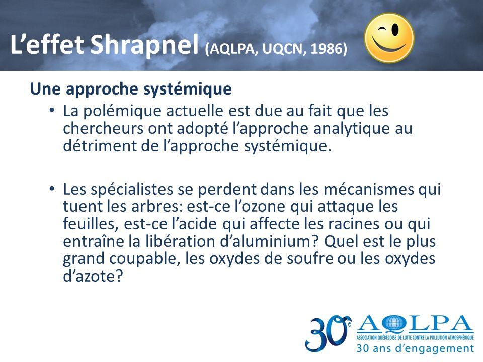L'effet Shrapnel (AQLPA, UQCN, 1986)