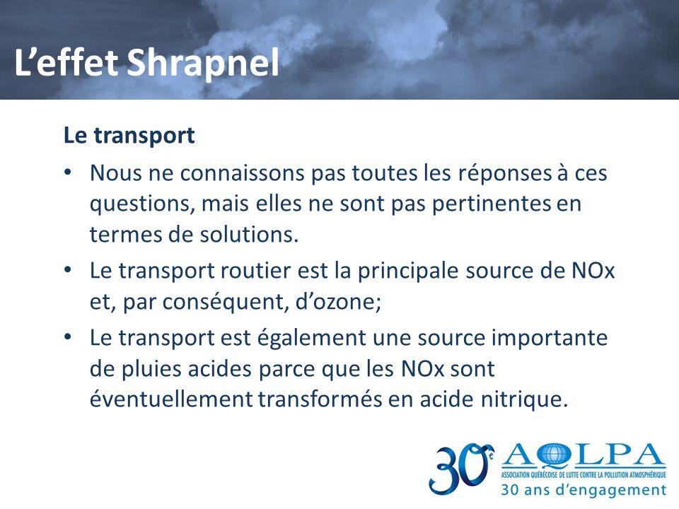 L'effet Shrapnel Le transport