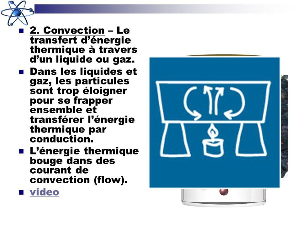 2. Convection – Le transfert d'énergie thermique à travers d'un liquide ou gaz.