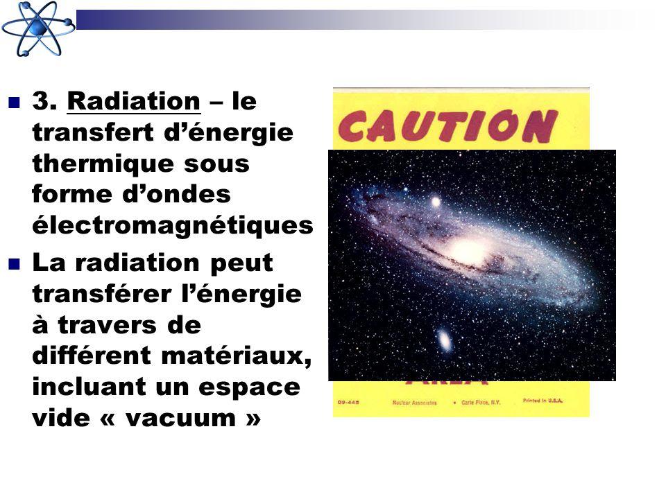 3. Radiation – le transfert d'énergie thermique sous forme d'ondes électromagnétiques