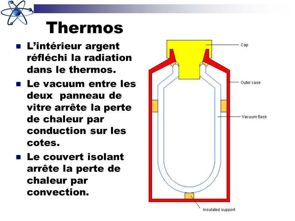 Thermos L'intérieur argent réfléchi la radiation dans le thermos.