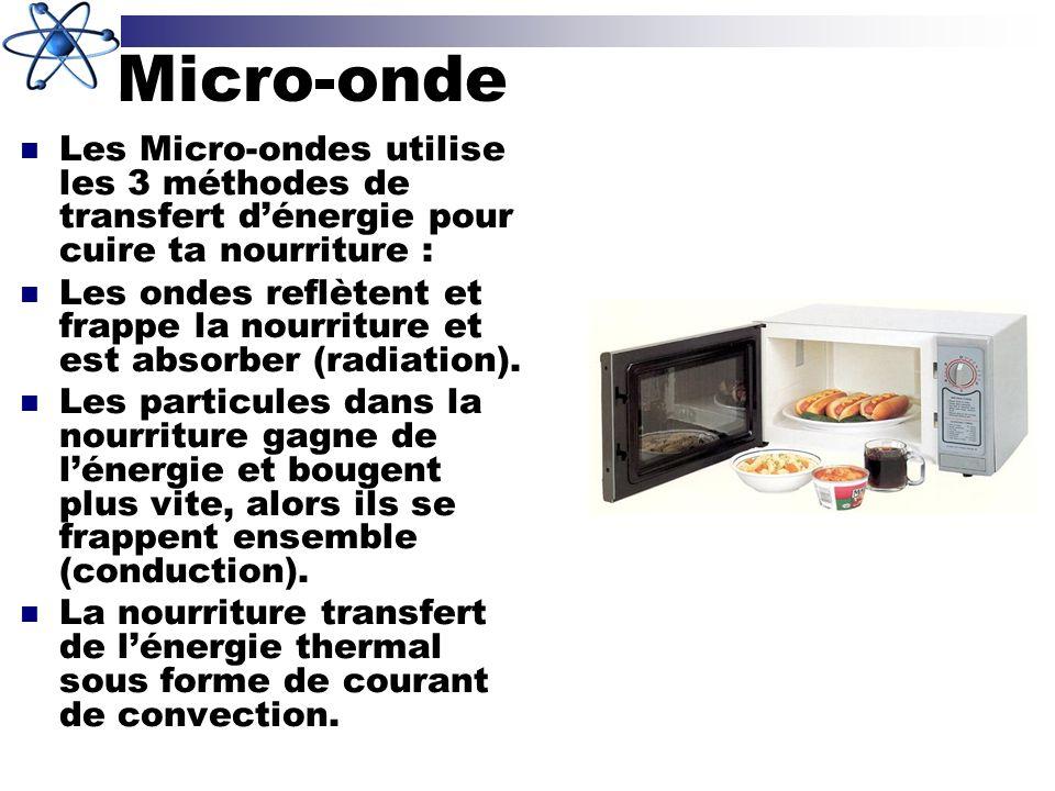 Micro-onde Les Micro-ondes utilise les 3 méthodes de transfert d'énergie pour cuire ta nourriture :
