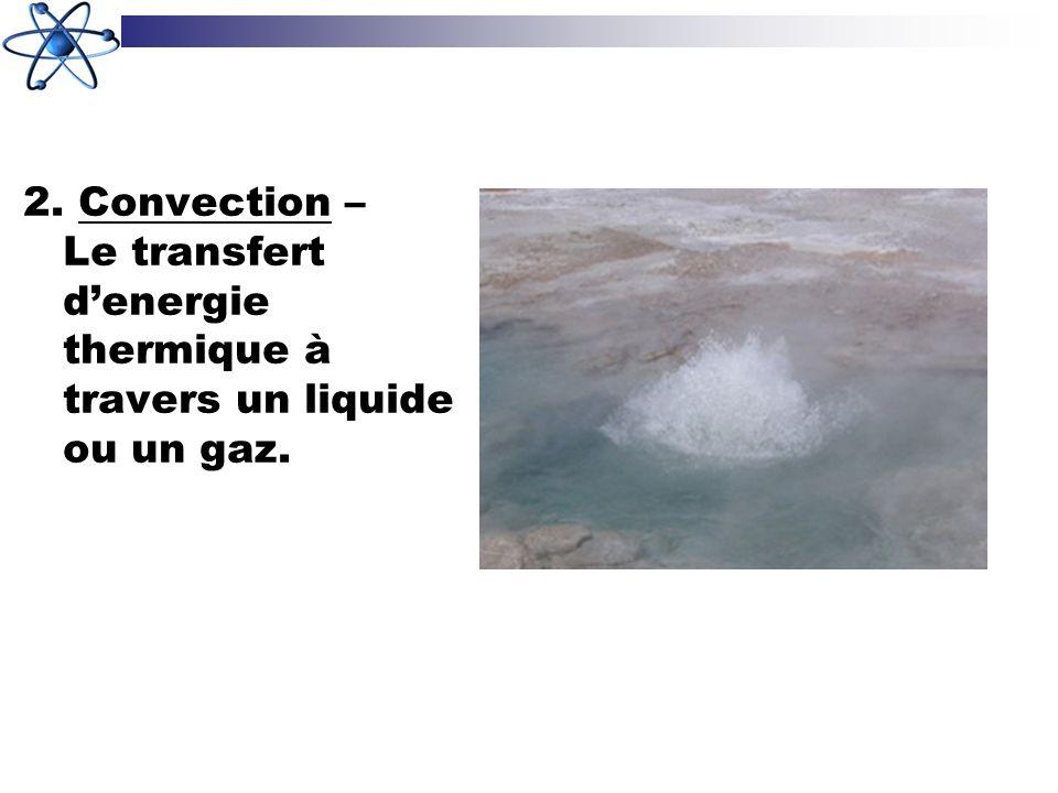 2. Convection – Le transfert d'energie thermique à travers un liquide ou un gaz.
