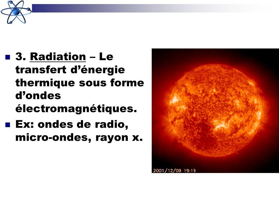 3. Radiation – Le transfert d'énergie thermique sous forme d'ondes électromagnétiques.