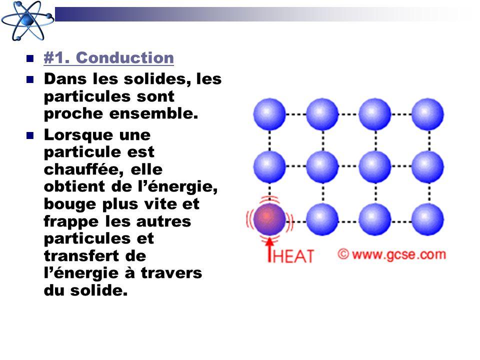 #1. Conduction Dans les solides, les particules sont proche ensemble.
