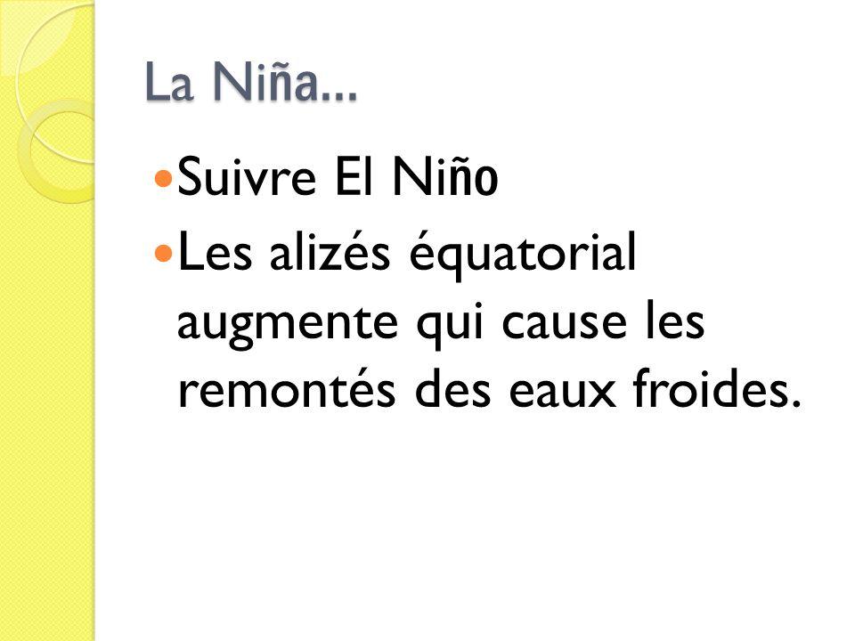 La Niña... Suivre El Niño.