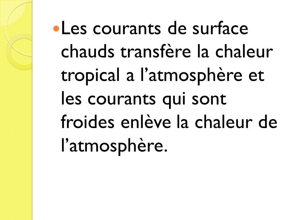 Les courants de surface chauds transfère la chaleur tropical a l'atmosphère et les courants qui sont froides enlève la chaleur de l'atmosphère.