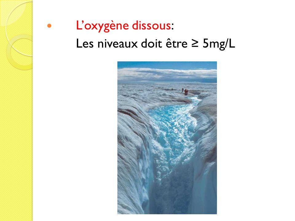 L'oxygène dissous: Les niveaux doit être ≥ 5mg/L