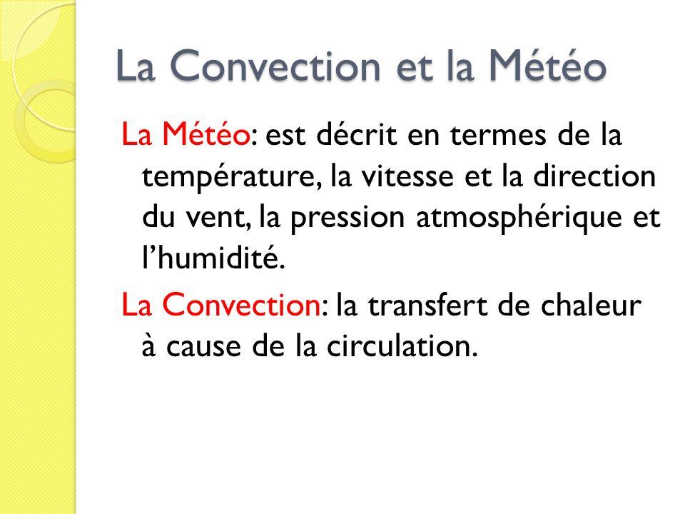 La Convection et la Météo