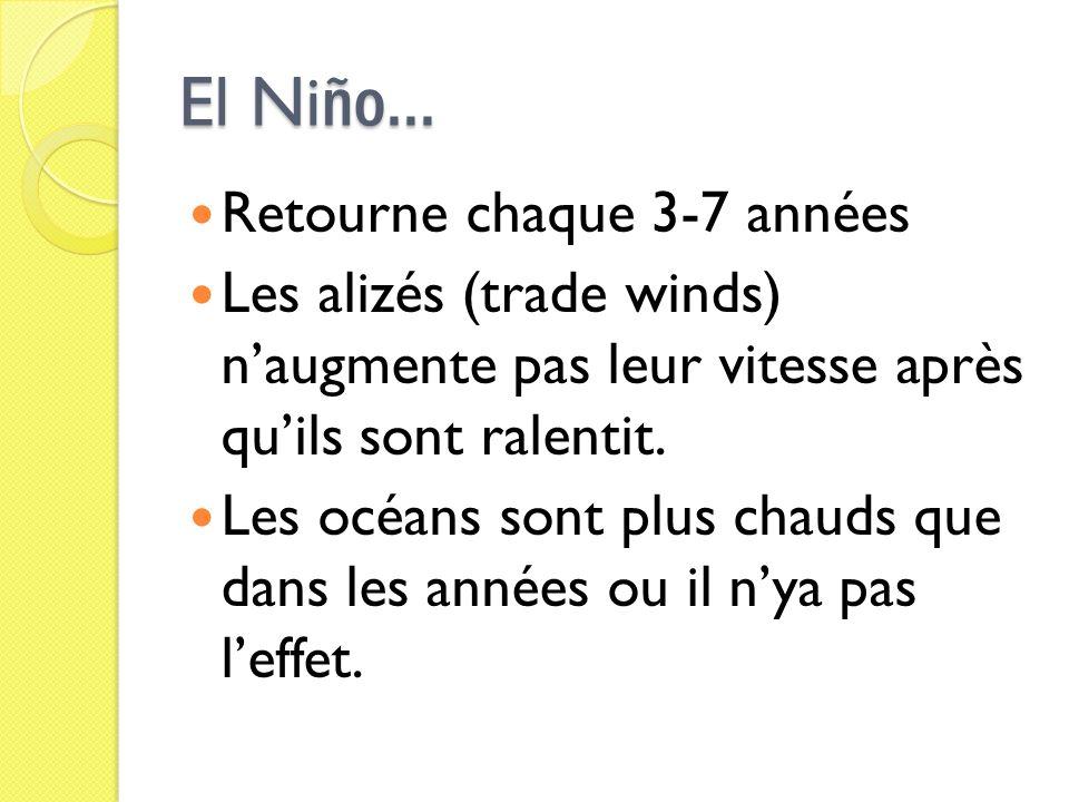 El Niño... Retourne chaque 3-7 années