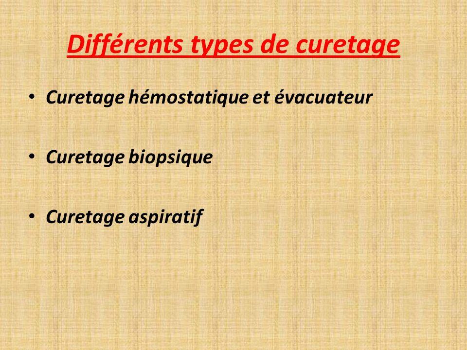 Différents types de curetage