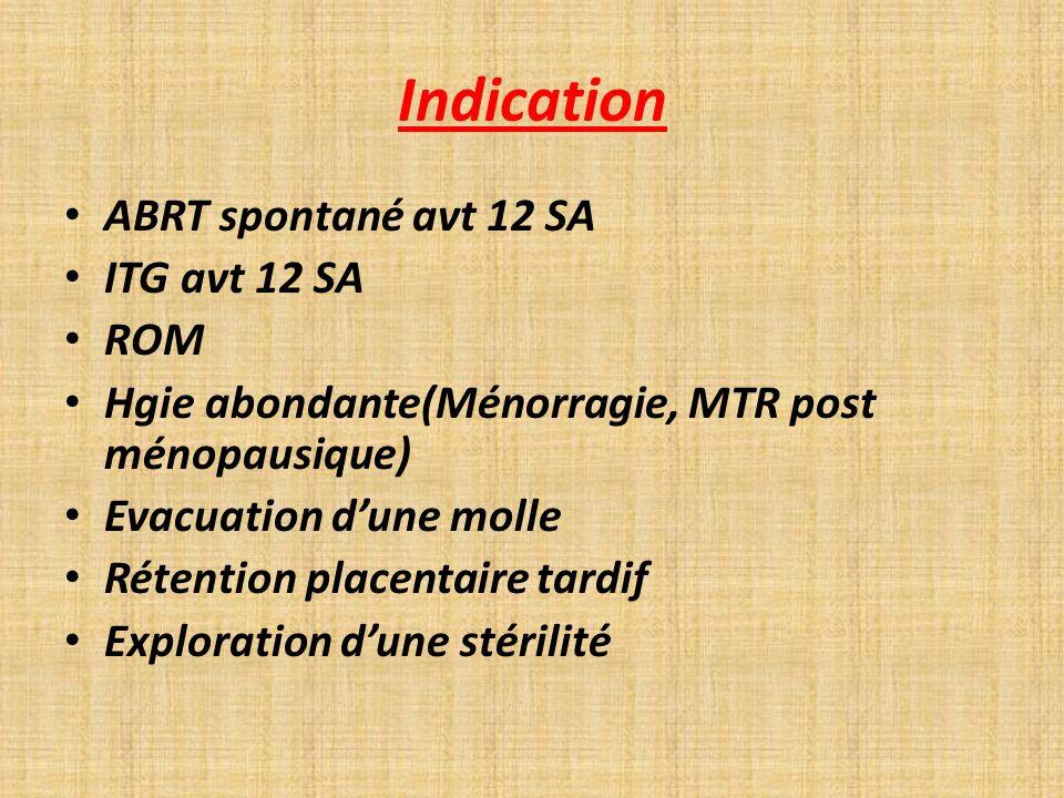 Indication ABRT spontané avt 12 SA ITG avt 12 SA ROM