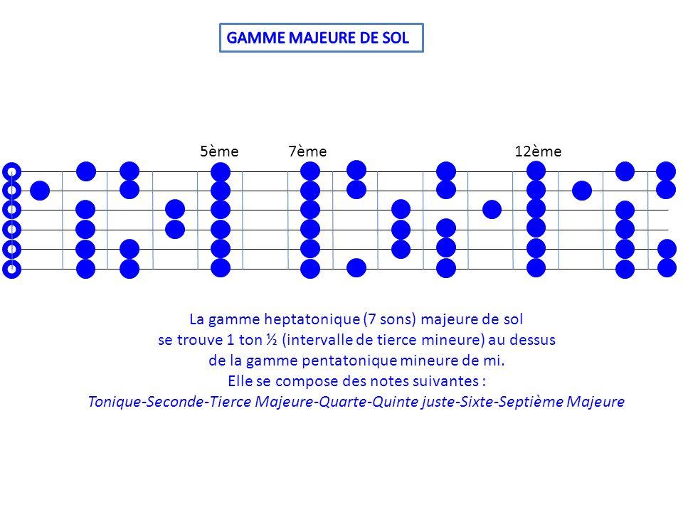 La gamme heptatonique (7 sons) majeure de sol