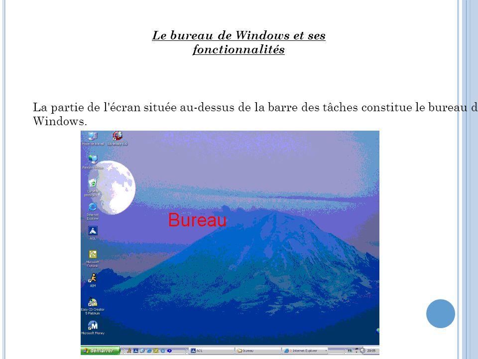 Le bureau de Windows et ses fonctionnalités