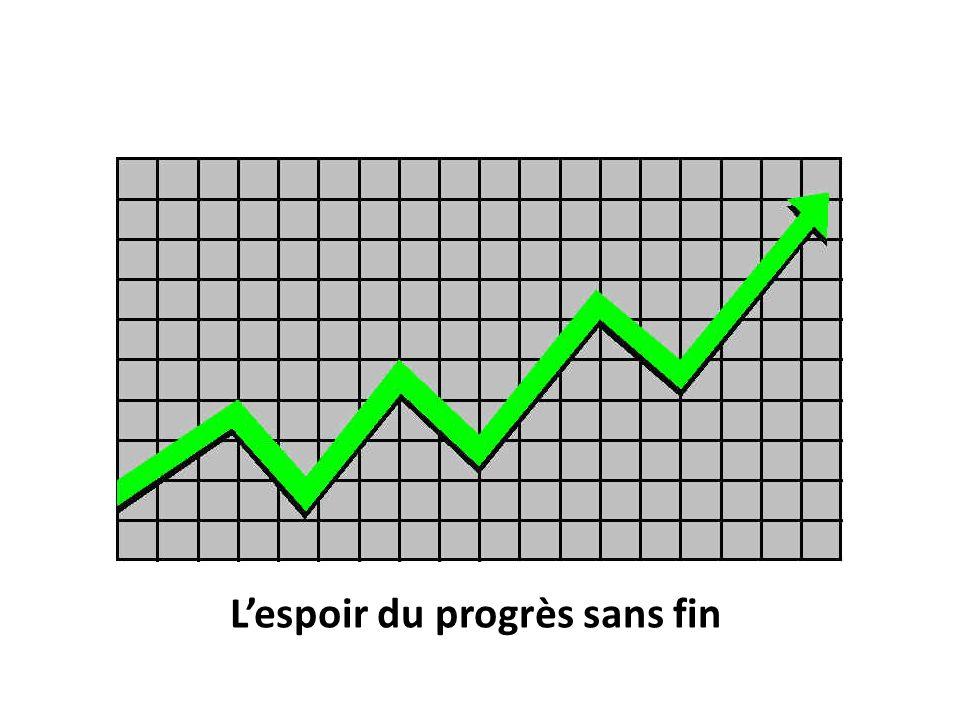 L'espoir du progrès sans fin