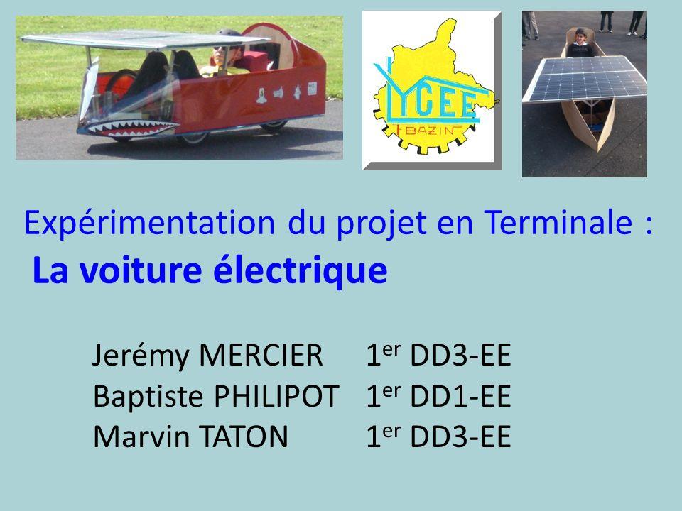 Expérimentation du projet en Terminale : La voiture électrique