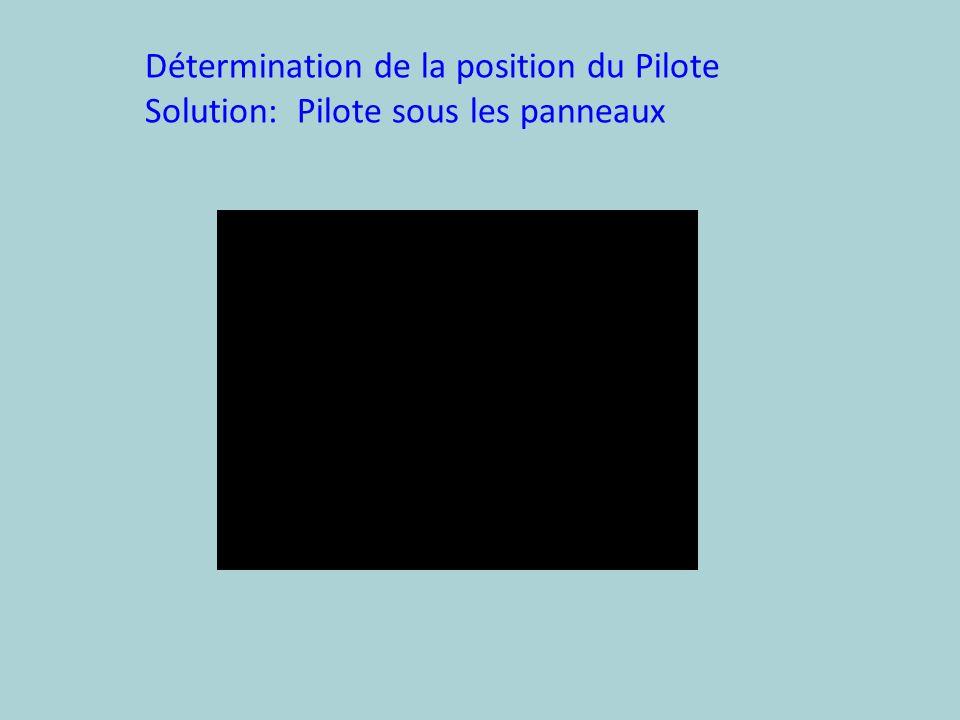 Détermination de la position du Pilote