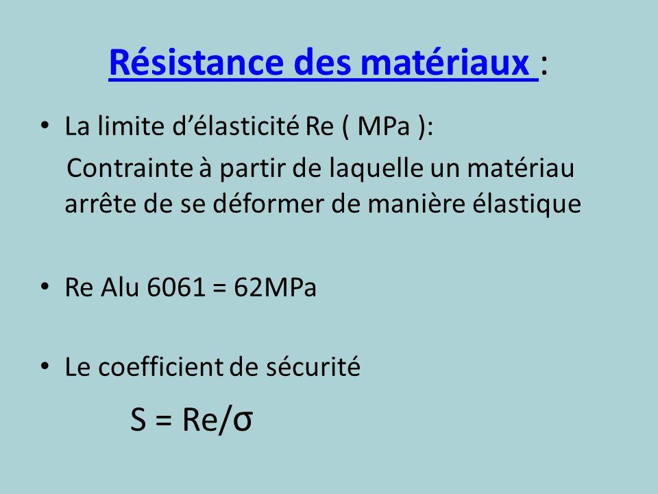 Résistance des matériaux :