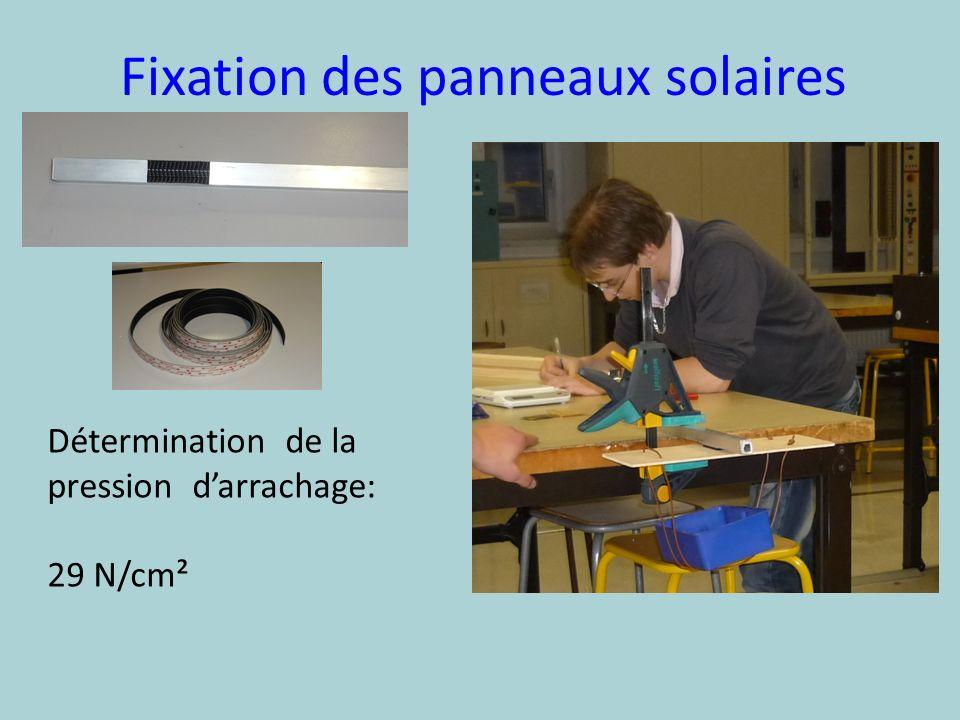 Fixation des panneaux solaires