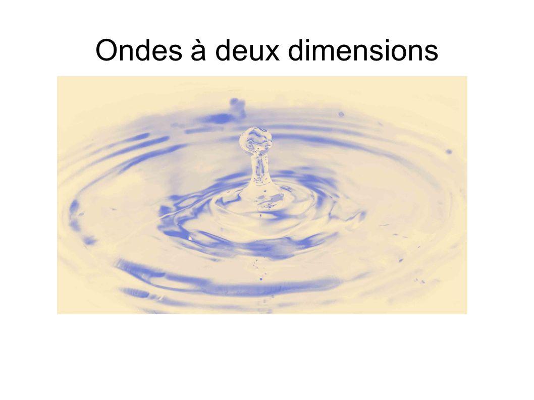Ondes à deux dimensions