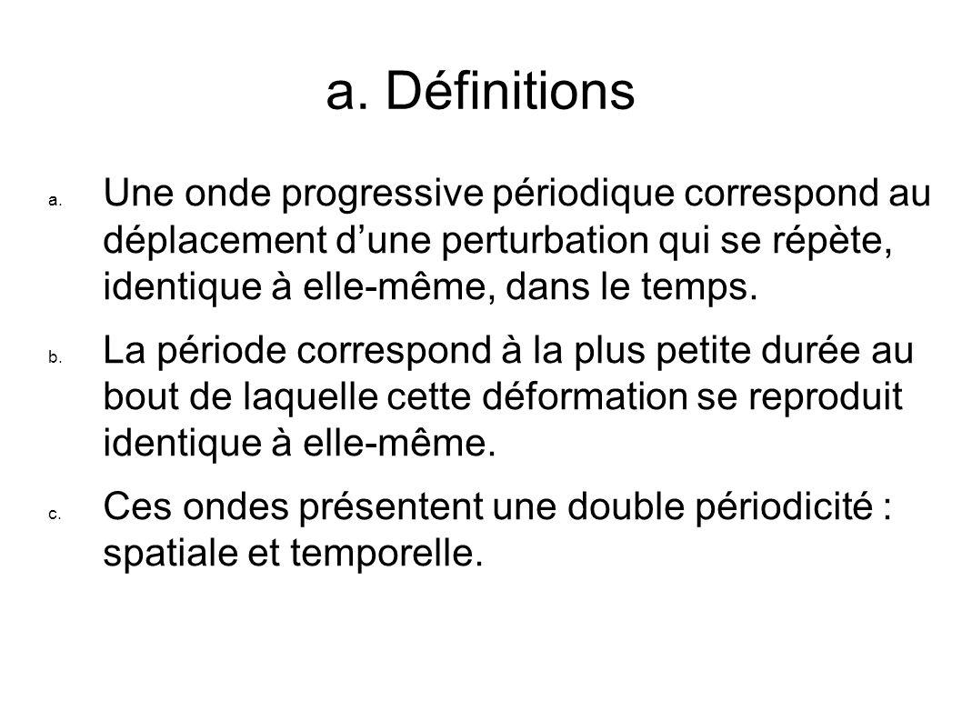 a. Définitions Une onde progressive périodique correspond au déplacement d'une perturbation qui se répète, identique à elle-même, dans le temps.