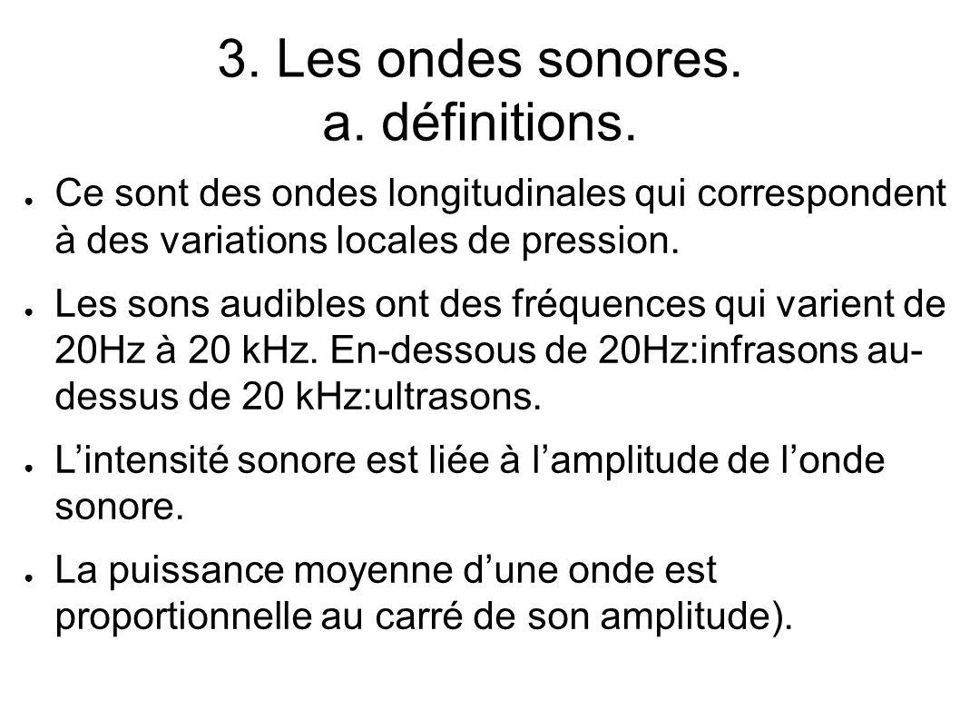 3. Les ondes sonores. a. définitions.
