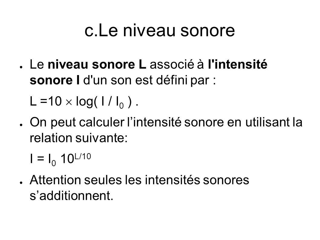 c.Le niveau sonoreLe niveau sonore L associé à l intensité sonore I d un son est défini par : L =10  log( I / I0 ) .