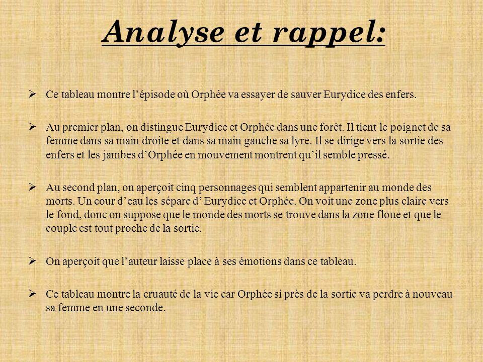Analyse et rappel: Ce tableau montre l'épisode où Orphée va essayer de sauver Eurydice des enfers.