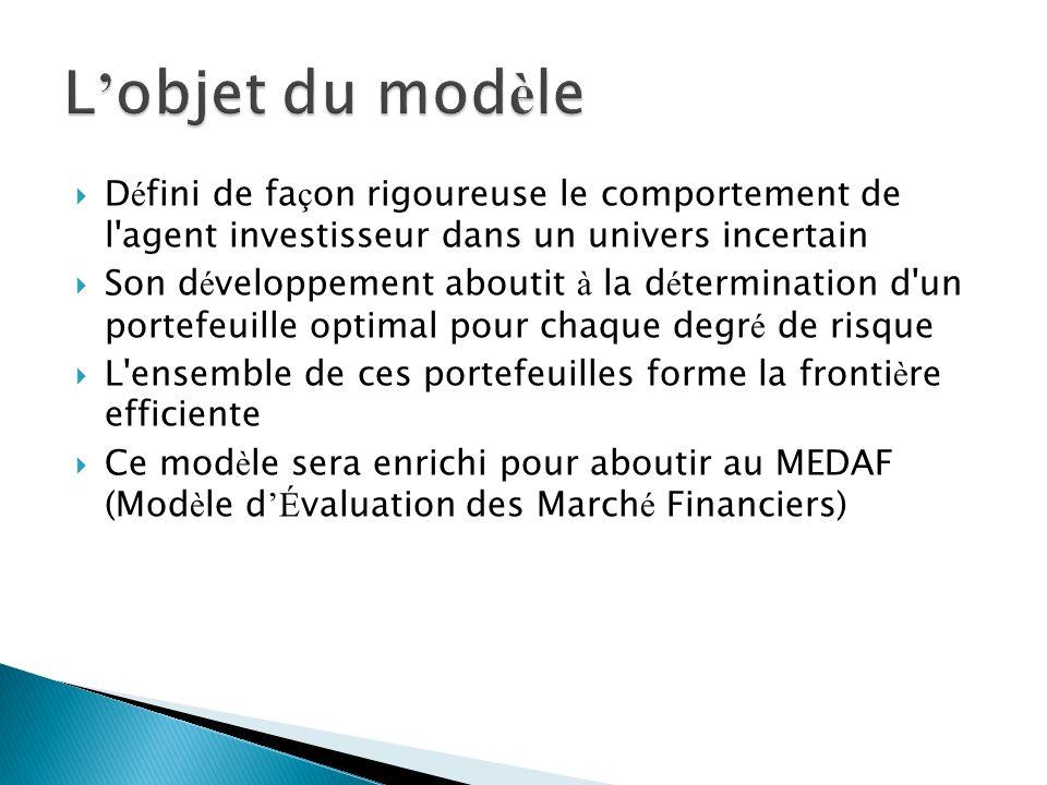 L'objet du modèle Défini de façon rigoureuse le comportement de l agent investisseur dans un univers incertain.