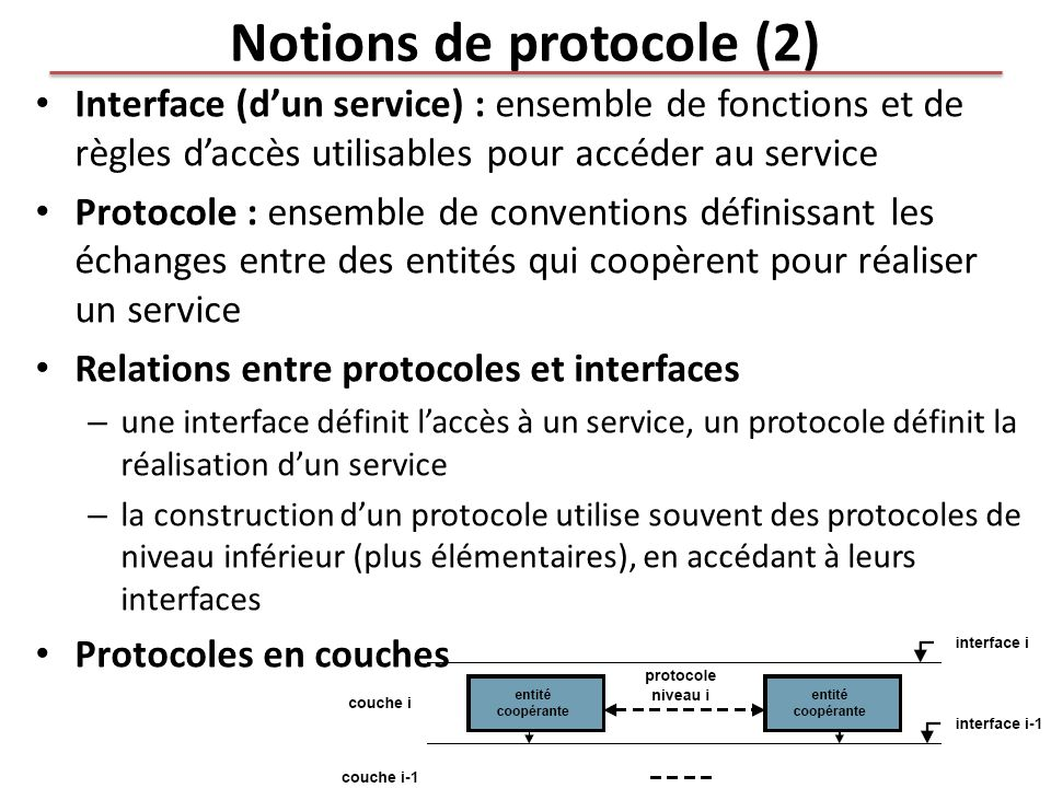 Notions de protocole (2)