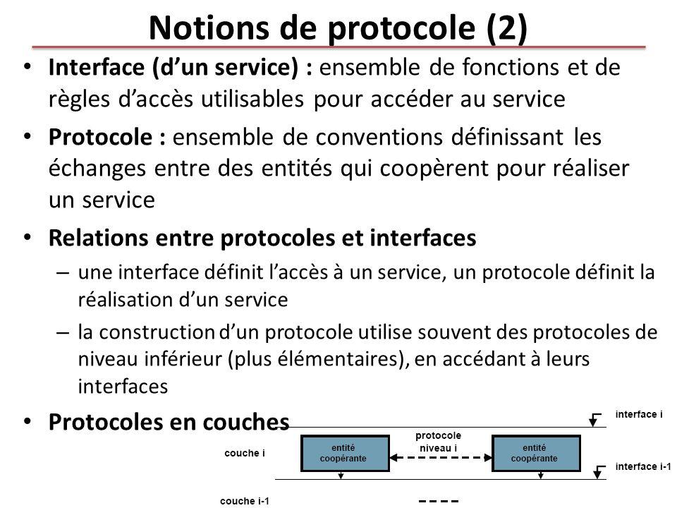 Notions de protocole (2)