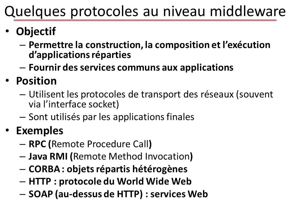Quelques protocoles au niveau middleware