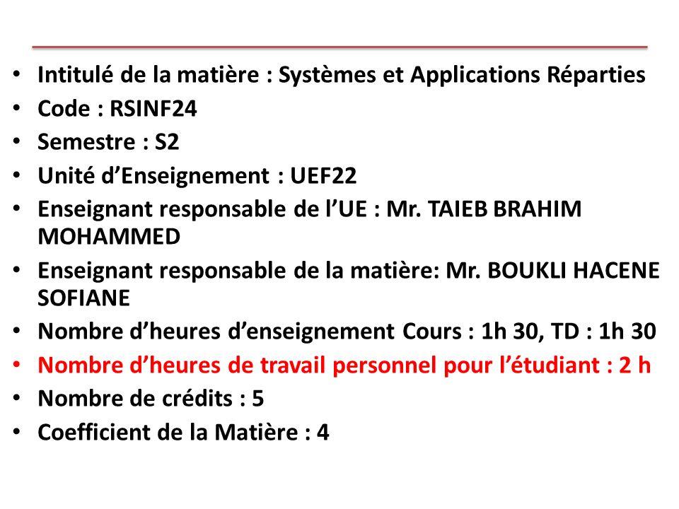 Intitulé de la matière : Systèmes et Applications Réparties