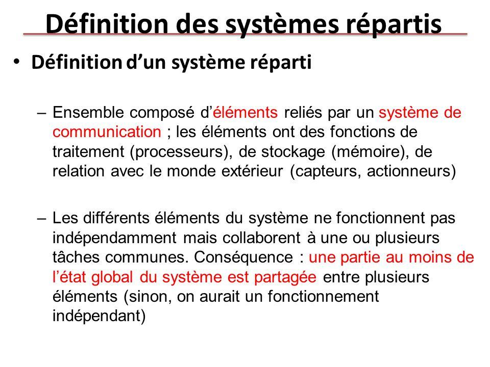 Définition des systèmes répartis
