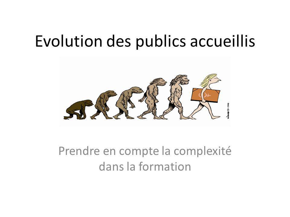 Evolution des publics accueillis