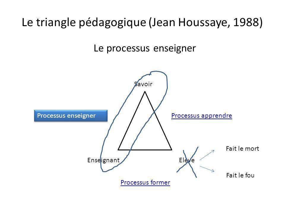 Le triangle pédagogique (Jean Houssaye, 1988)