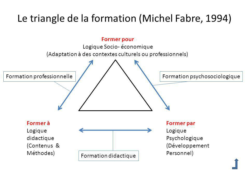 Le triangle de la formation (Michel Fabre, 1994)