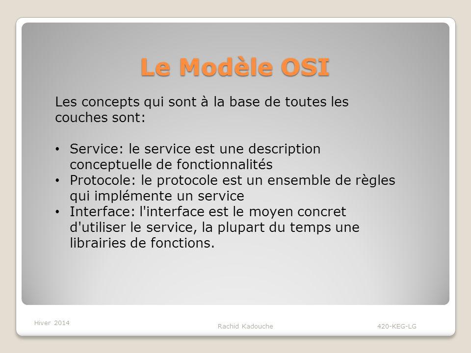 Le Modèle OSI Les concepts qui sont à la base de toutes les couches sont: Service: le service est une description conceptuelle de fonctionnalités.