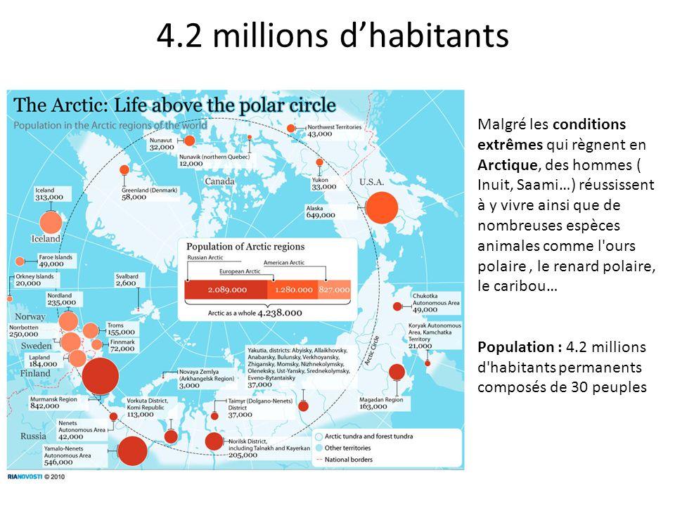 4.2 millions d'habitants Malgré les conditions extrêmes qui règnent en
