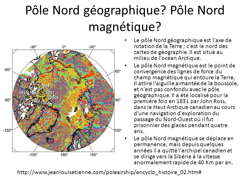 Pôle Nord géographique Pôle Nord magnétique