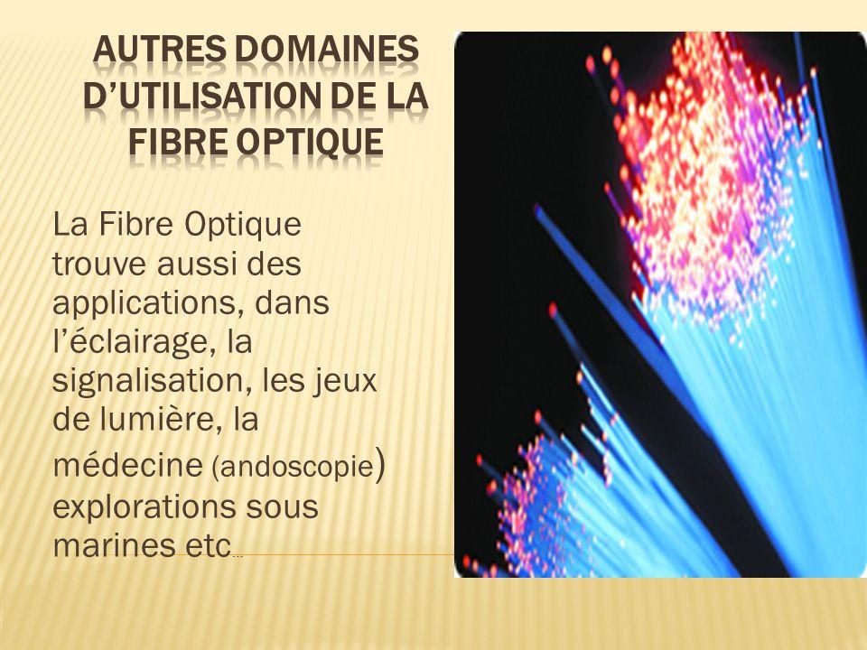 Autres domaines d'utilisation de la Fibre Optique