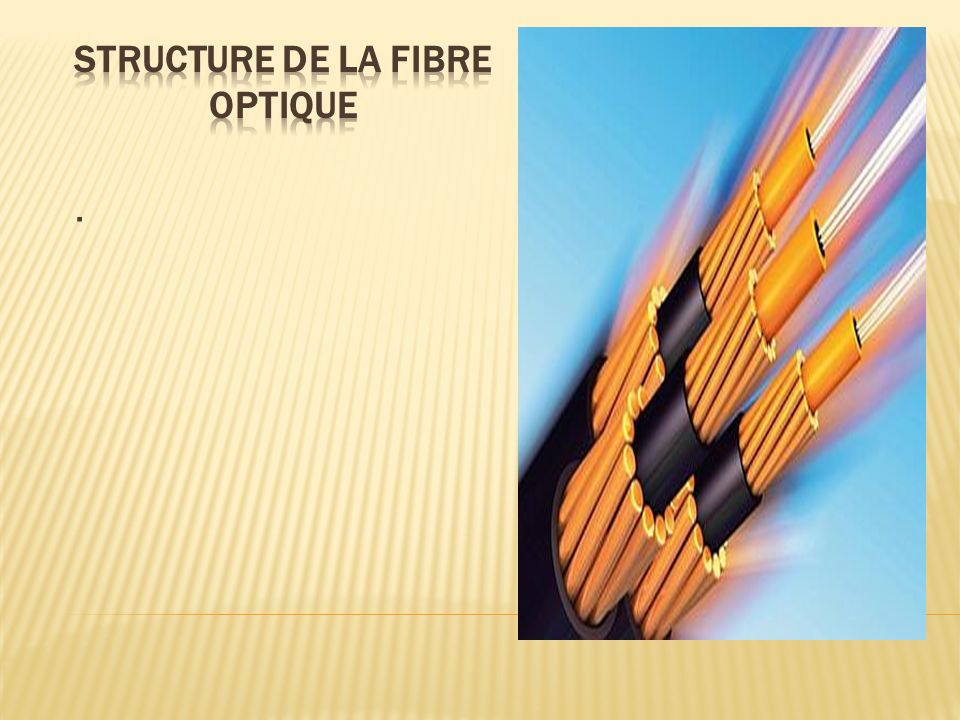 Structure de la Fibre Optique
