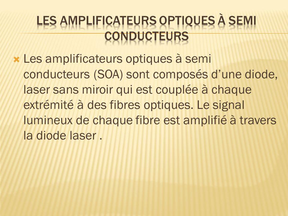 Les amplificateurs optiques à semi conducteurs