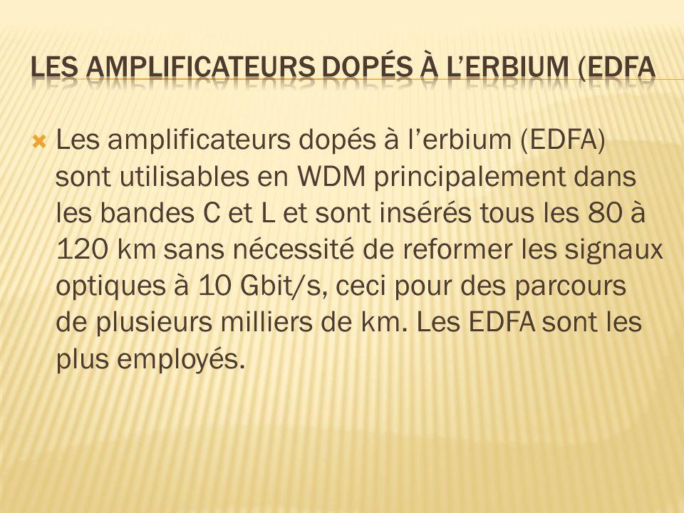 Les amplificateurs dopés à l'erbium (EDFA