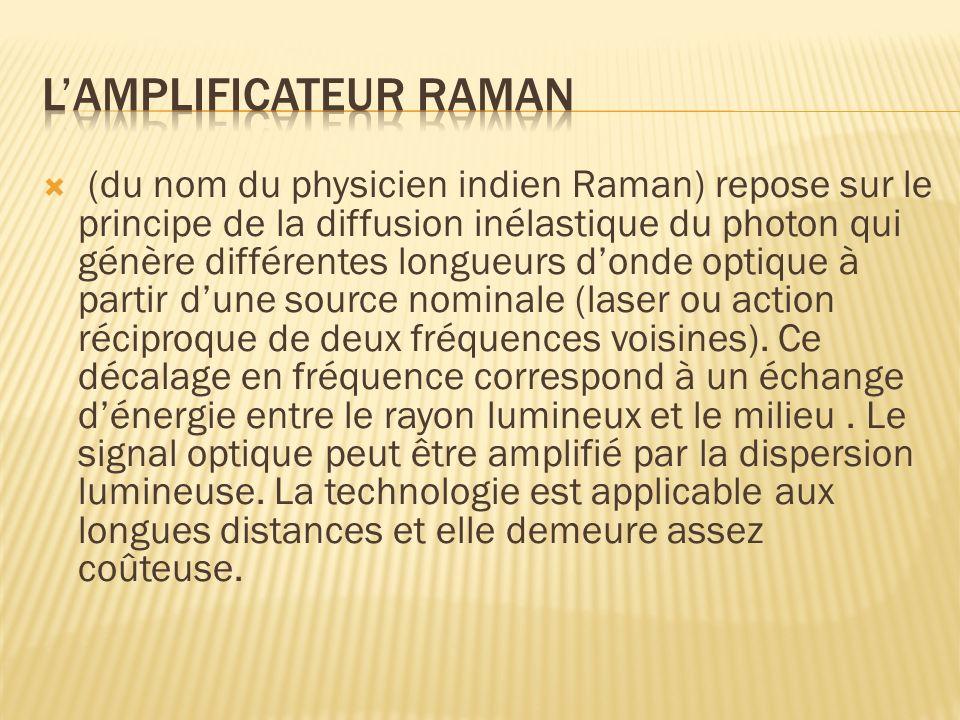 L'amplificateur Raman
