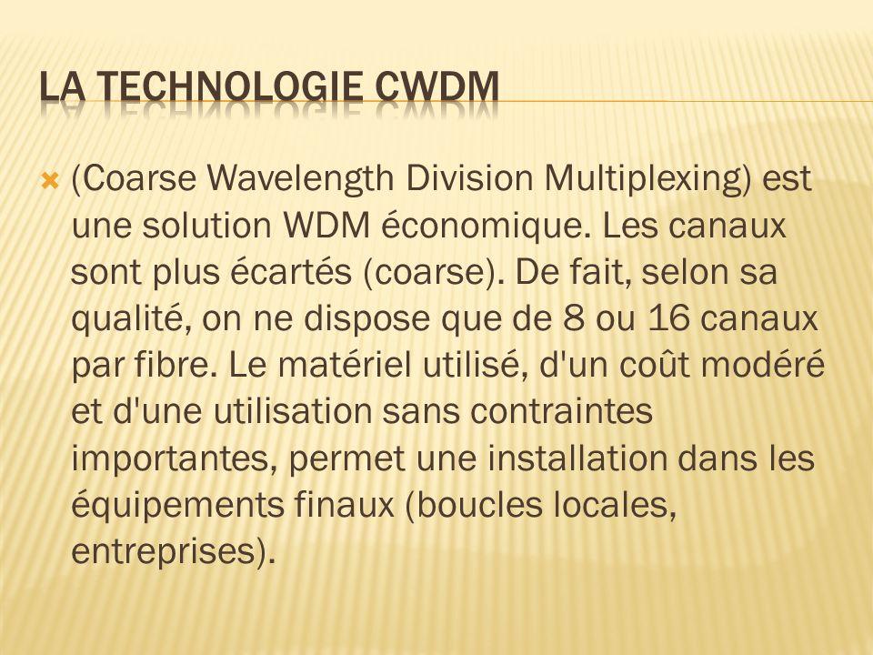 La technologie CWDM
