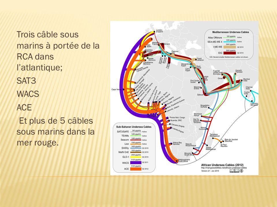 Trois câble sous marins à portée de la RCA dans l'atlantique;