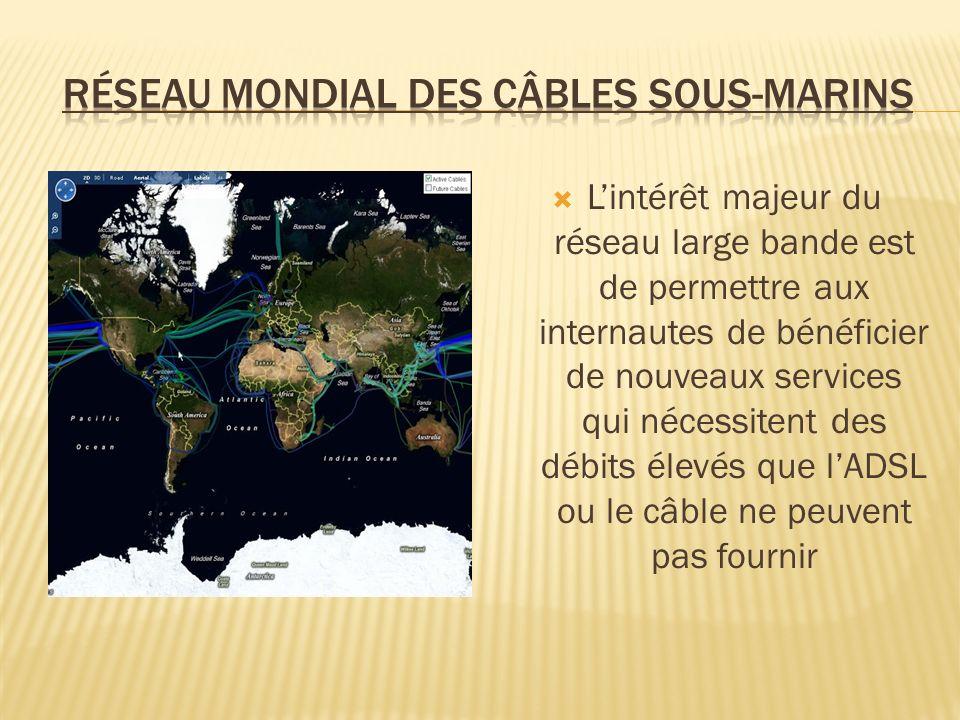 Réseau mondial des Câbles sous-marins