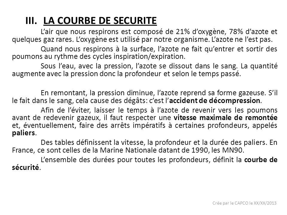 LA COURBE DE SECURITE